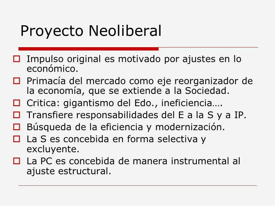 Proyecto Neoliberal Impulso original es motivado por ajustes en lo económico. Primacía del mercado como eje reorganizador de la economía, que se extie