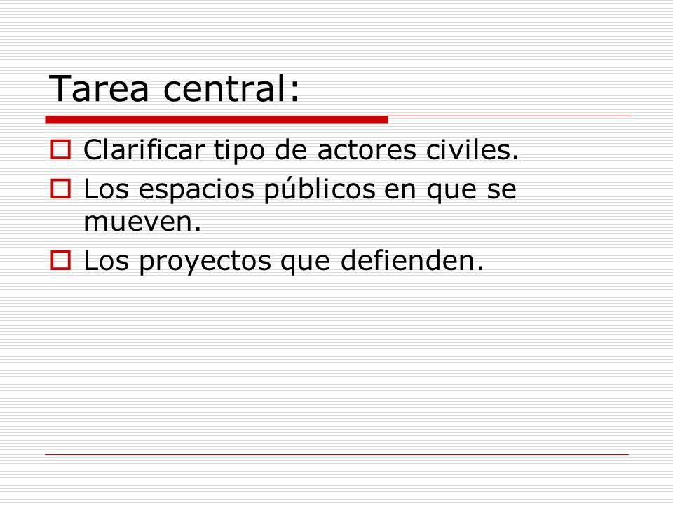 Tarea central: Clarificar tipo de actores civiles. Los espacios públicos en que se mueven. Los proyectos que defienden.