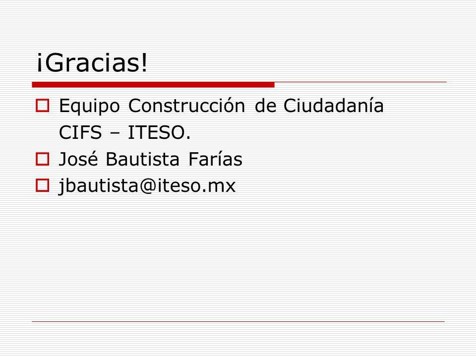 ¡Gracias! Equipo Construcción de Ciudadanía CIFS – ITESO. José Bautista Farías jbautista@iteso.mx
