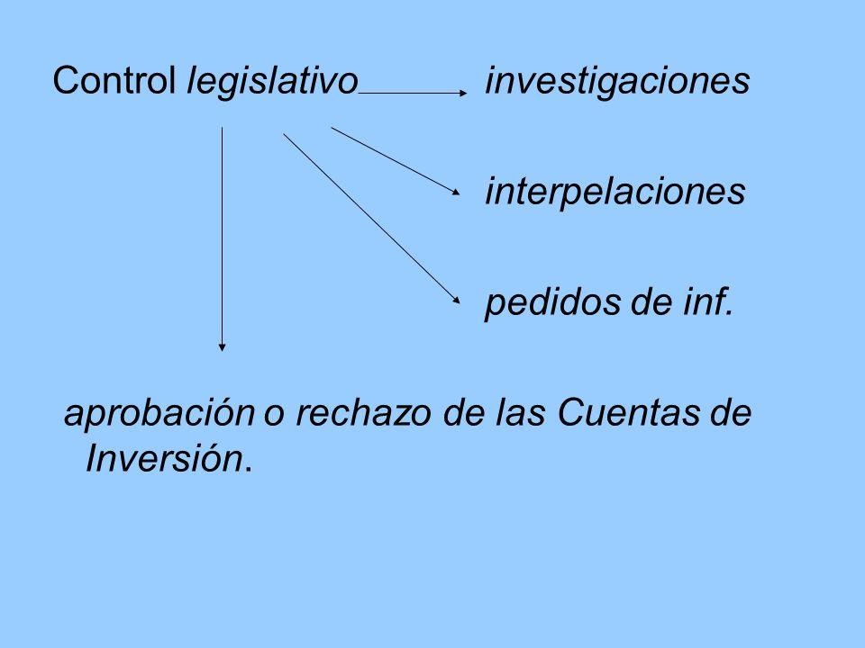 Control legislativo investigaciones interpelaciones pedidos de inf. aprobación o rechazo de las Cuentas de Inversión.