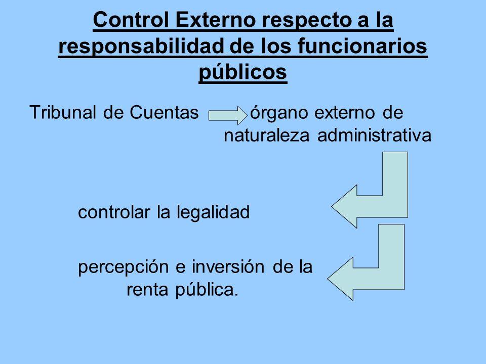 Control Externo respecto a la responsabilidad de los funcionarios públicos Tribunal de Cuentas órgano externo de naturaleza administrativa controlar l