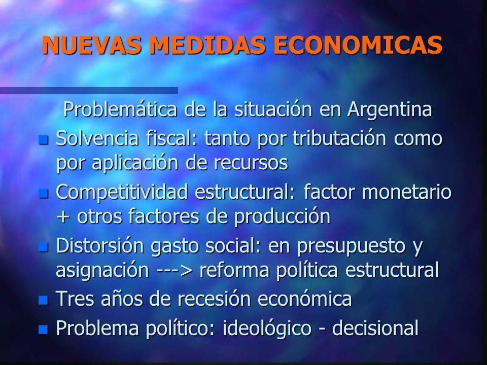 NUEVAS MEDIDAS ECONOMICAS Problemática de la situación en Argentina n Solvencia fiscal: tanto por tributación como por aplicación de recursos n Competitividad estructural: factor monetario + otros factores de producción n Distorsión gasto social: en presupuesto y asignación ---> reforma política estructural n Tres años de recesión económica n Problema político: ideológico - decisional