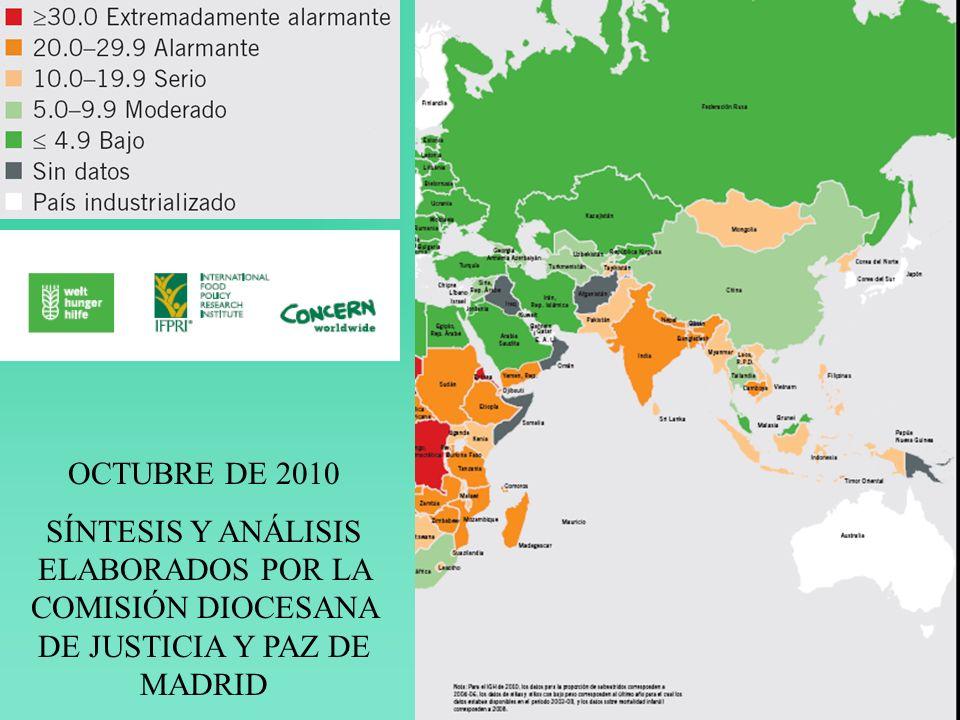 OCTUBRE DE 2010 SÍNTESIS Y ANÁLISIS ELABORADOS POR LA COMISIÓN DIOCESANA DE JUSTICIA Y PAZ DE MADRID