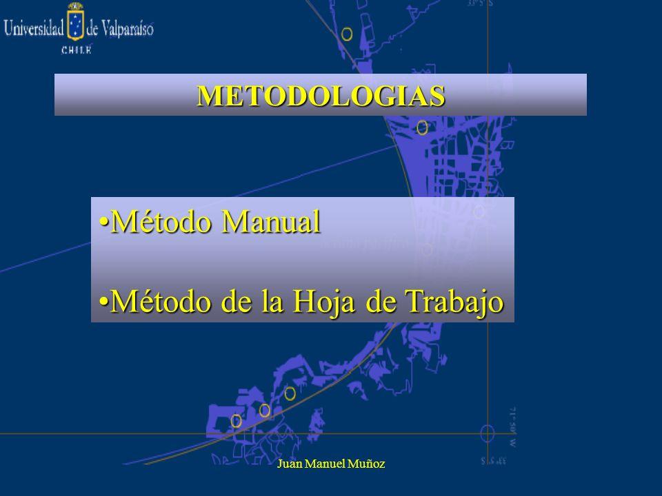 Juan Manuel Muñoz METODOLOGIAS Método ManualMétodo Manual Método de la Hoja de TrabajoMétodo de la Hoja de Trabajo