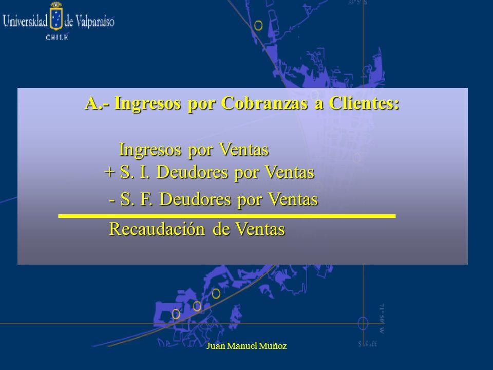 Juan Manuel Muñoz A.- Ingresos por Cobranzas a Clientes: Ingresos por Ventas Ingresos por Ventas + S. I. Deudores por Ventas + S. I. Deudores por Vent