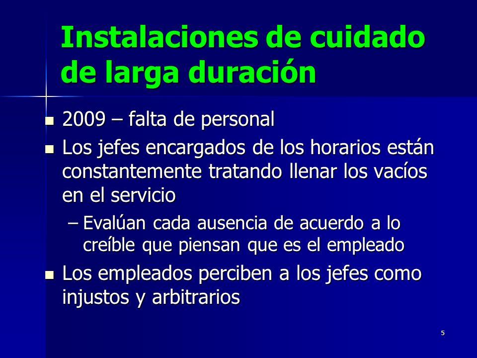 5 Instalaciones de cuidado de larga duración 2009 – falta de personal 2009 – falta de personal Los jefes encargados de los horarios están constantemen