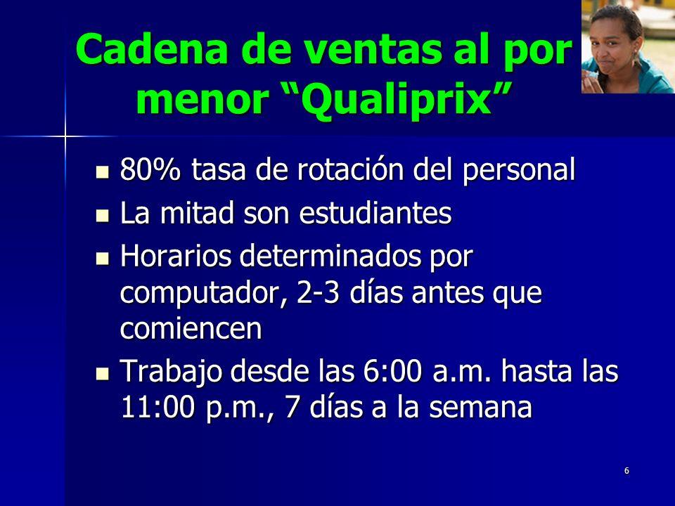 6 Cadena de ventas al por menor Qualiprix 80% tasa de rotación del personal 80% tasa de rotación del personal La mitad son estudiantes La mitad son es
