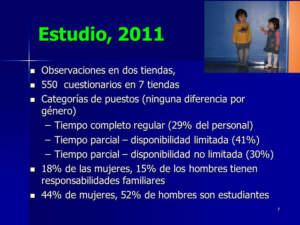 7 Estudio, 2011 Observaciones en dos tiendas, Observaciones en dos tiendas, 550 cuestionarios en 7 tiendas 550 cuestionarios en 7 tiendas Categorías d