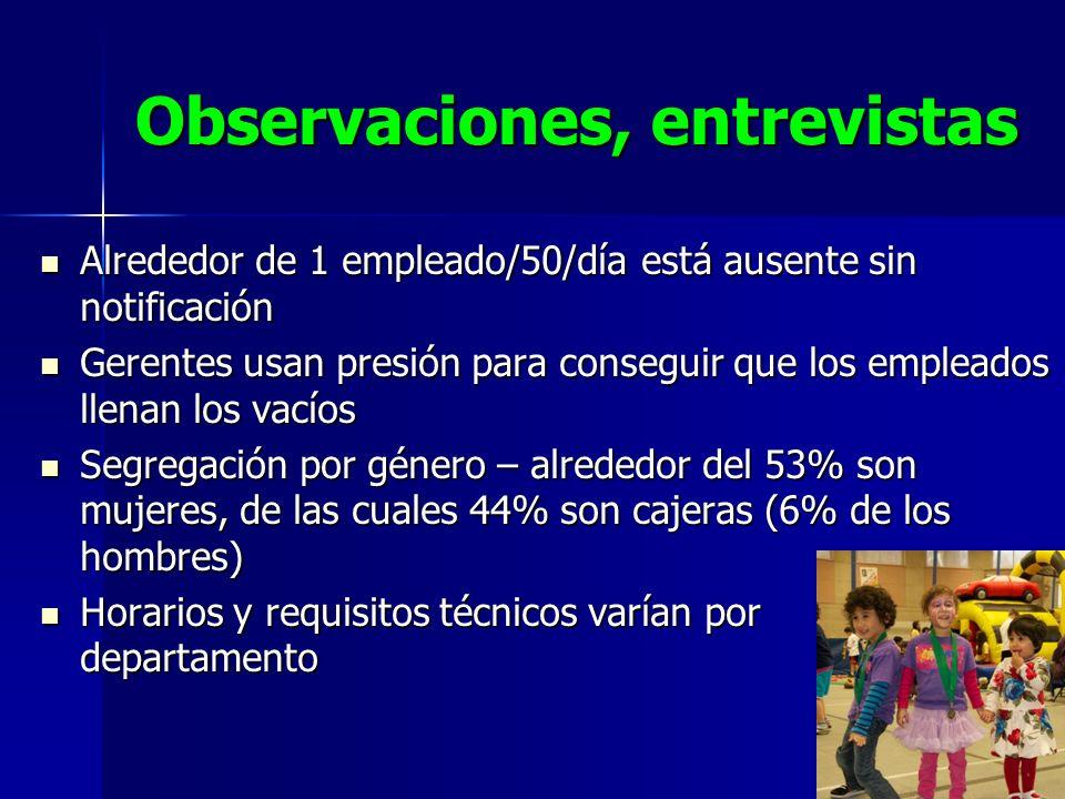 8 Observaciones, entrevistas Alrededor de 1 empleado/50/día está ausente sin notificación Alrededor de 1 empleado/50/día está ausente sin notificación