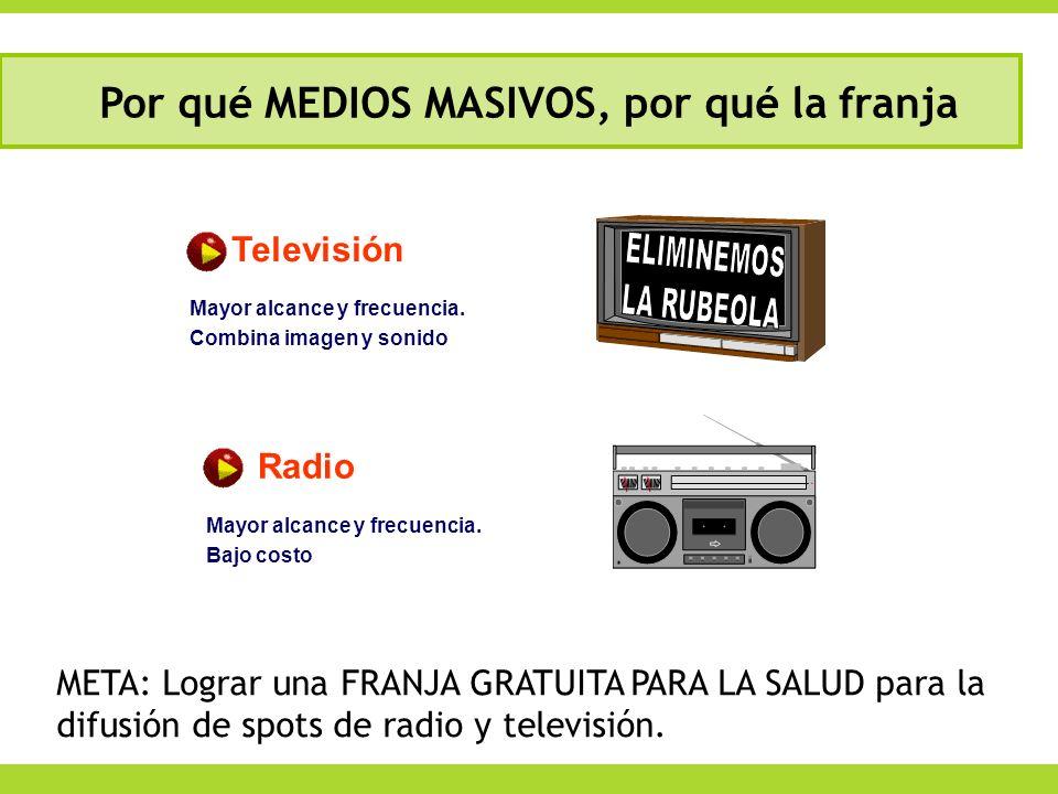Por qué MEDIOS MASIVOS, por qué la franja Televisión Mayor alcance y frecuencia. Combina imagen y sonido Radio Mayor alcance y frecuencia. Bajo costo