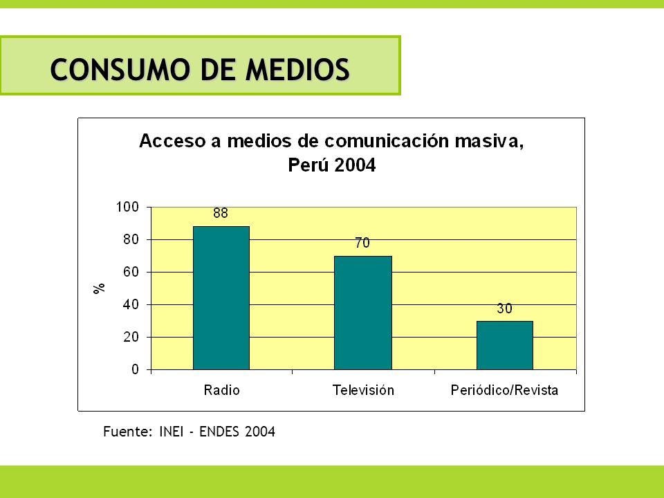 CONSUMO DE MEDIOS Fuente: INEI - ENDES 2004