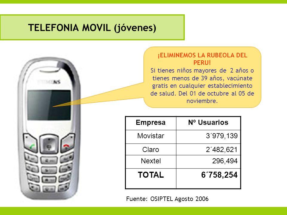 TELEFONIA MOVIL (jóvenes) Cobertura: ¡ELIMINEMOS LA RUBEOLA DEL PERU! Si tienes niños mayores de 2 años o tienes menos de 39 años, vacúnate gratis en