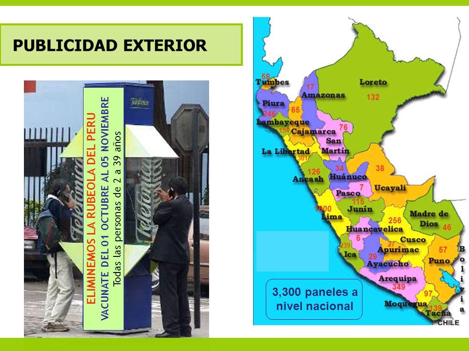 PUBLICIDAD EXTERIOR Cobertura: Puno BarrancaChimbote HuachoHuaraz Huarmey Paramonga PativilcaAyacucho Pasco Huancavelica Huancayo Huanuco 3,300 panele
