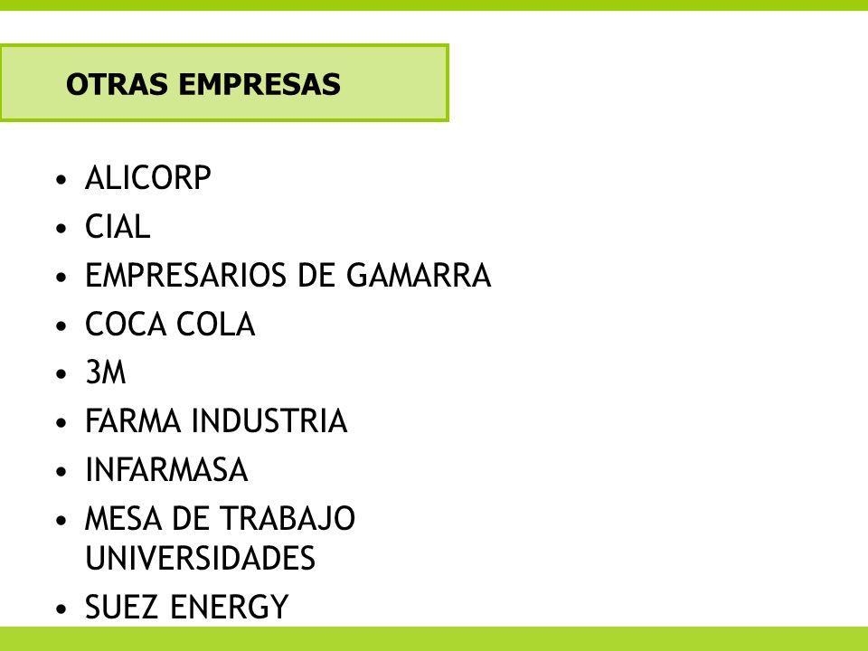 OTRAS EMPRESAS ALICORP CIAL EMPRESARIOS DE GAMARRA COCA COLA 3M FARMA INDUSTRIA INFARMASA MESA DE TRABAJO UNIVERSIDADES SUEZ ENERGY