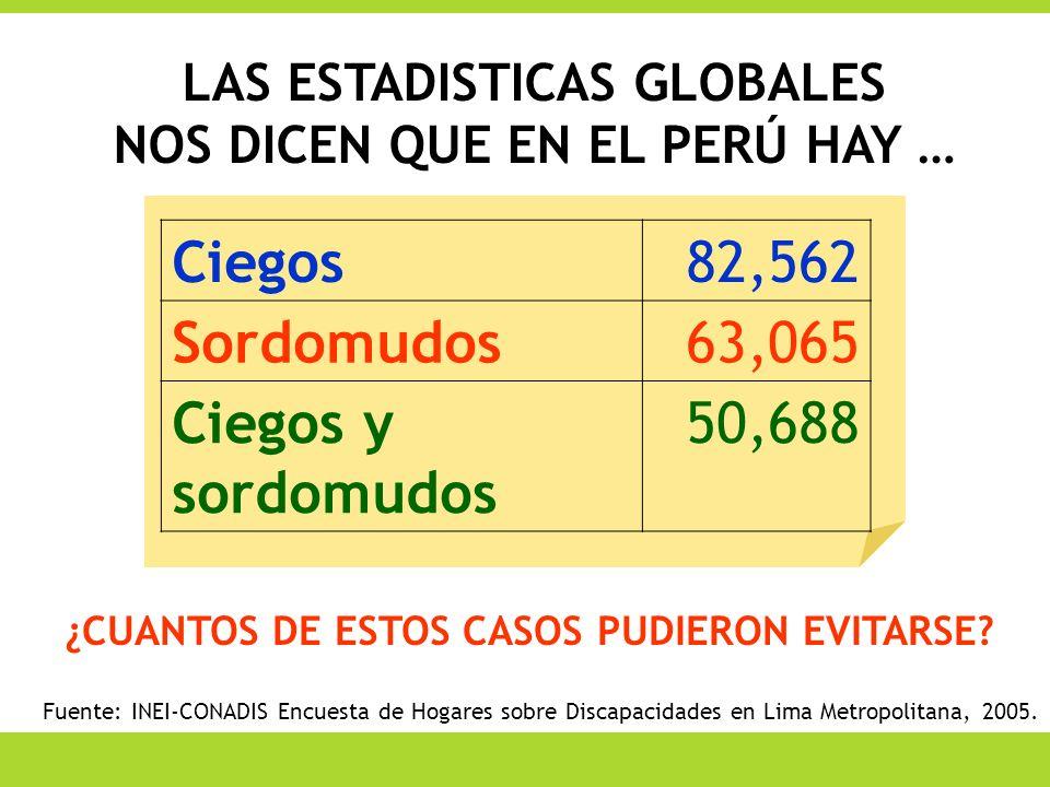 LAS ESTADISTICAS GLOBALES NOS DICEN QUE EN EL PERÚ HAY … Ciegos82,562 Sordomudos63,065 Ciegos y sordomudos 50,688 Fuente: INEI-CONADIS Encuesta de Hog