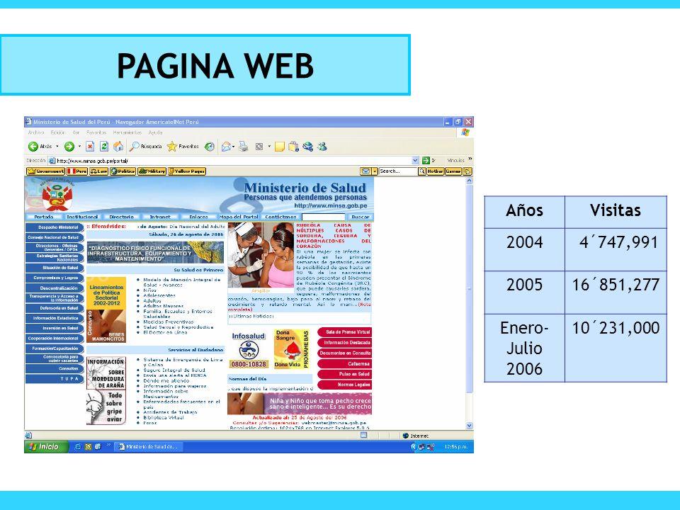 PAGINA WEB AñosVisitas 20044´747,991 200516´851,277 Enero- Julio 2006 10´231,000