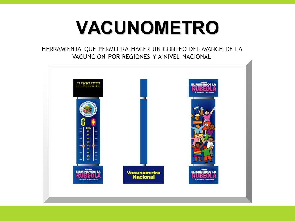 VACUNOMETRO HERRAMIENTA QUE PERMITIRA HACER UN CONTEO DEL AVANCE DE LA VACUNCION POR REGIONES Y A NIVEL NACIONAL