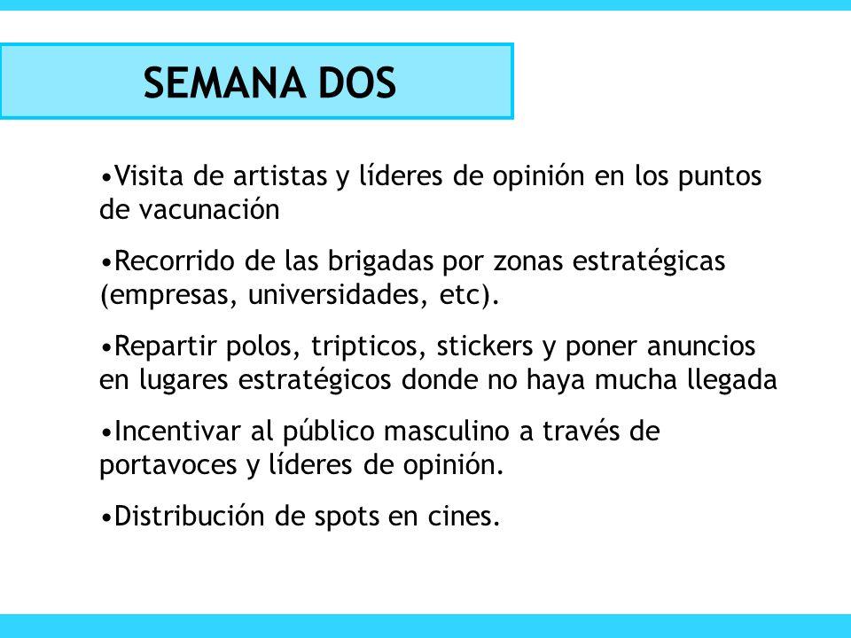 SEMANA DOS Visita de artistas y líderes de opinión en los puntos de vacunación Recorrido de las brigadas por zonas estratégicas (empresas, universidad
