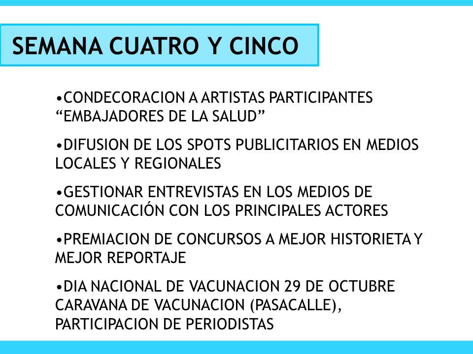 SEMANA CUATRO Y CINCO CONDECORACION A ARTISTAS PARTICIPANTES EMBAJADORES DE LA SALUD DIFUSION DE LOS SPOTS PUBLICITARIOS EN MEDIOS LOCALES Y REGIONALE