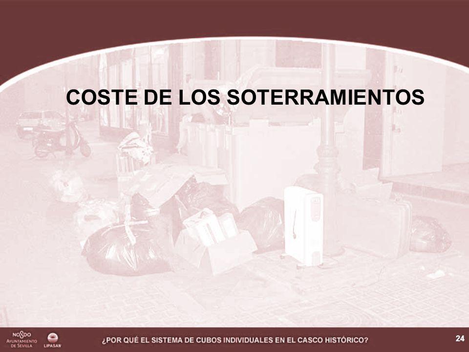 24 COSTE DE LOS SOTERRAMIENTOS