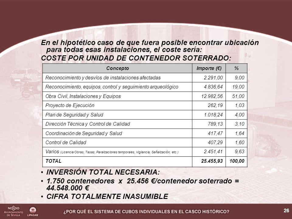 26 En el hipotético caso de que fuera posible encontrar ubicación para todas esas instalaciones, el coste sería: COSTE POR UNIDAD DE CONTENEDOR SOTERRADO: INVERSIÓN TOTAL NECESARIA: 1.750 contenedores x 25.456 /contenedor soterrado = 44.548.000 CIFRA TOTALMENTE INASUMIBLE ConceptoImporte ()% Reconocimiento y desvíos de instalaciones afectadas2.291,009,00 Reconocimiento, equipos, control y seguimiento arqueológico4.836,6419,00 Obra Civil, Instalaciones y Equipos12.982,5651,00 Proyecto de Ejecución262,191,03 Plan de Seguridad y Salud1.018,244,00 Dirección Técnica y Control de Calidad789,133,10 Coordinación de Seguridad y Salud417,471,64 Control de Calidad407,291,60 Varios (Licencia Obras, Tasas, Paralizaciones temporales, Vigilancia, Señalización, etc.) 2.451,419,63 TOTAL25.455,93100,00