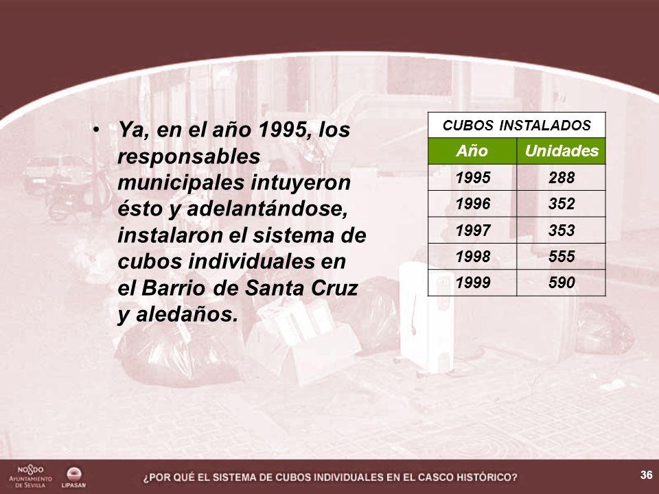 36 Ya, en el año 1995, los responsables municipales intuyeron ésto y adelantándose, instalaron el sistema de cubos individuales en el Barrio de Santa Cruz y aledaños.