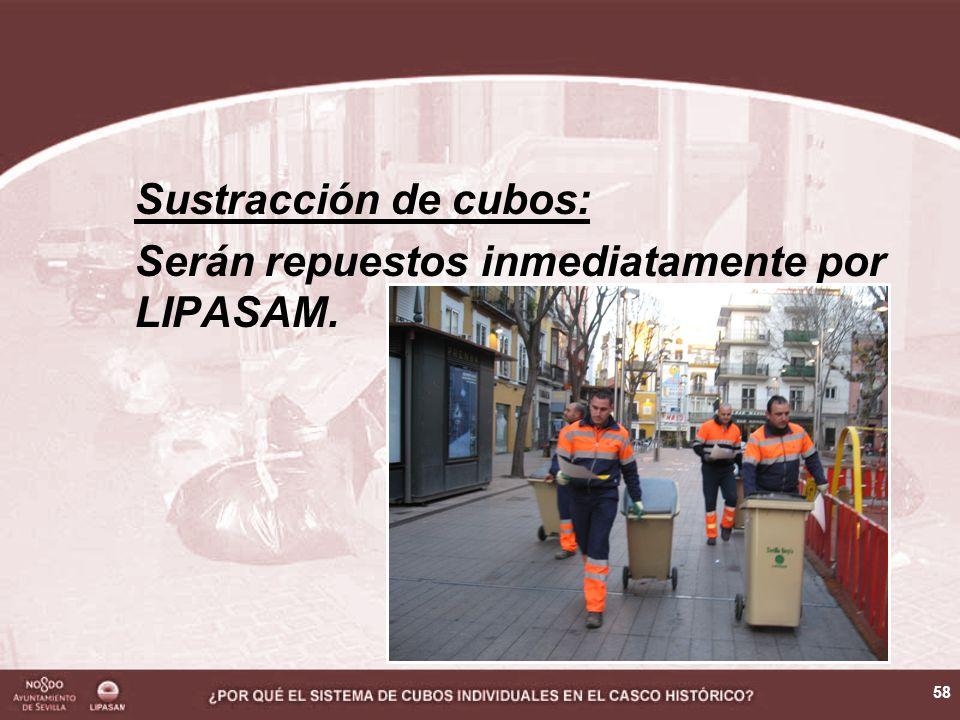 59 Olores en la comunidad: En las comunidades de vecinos el cubo no tiene porqué albergar basura durante todo el día.