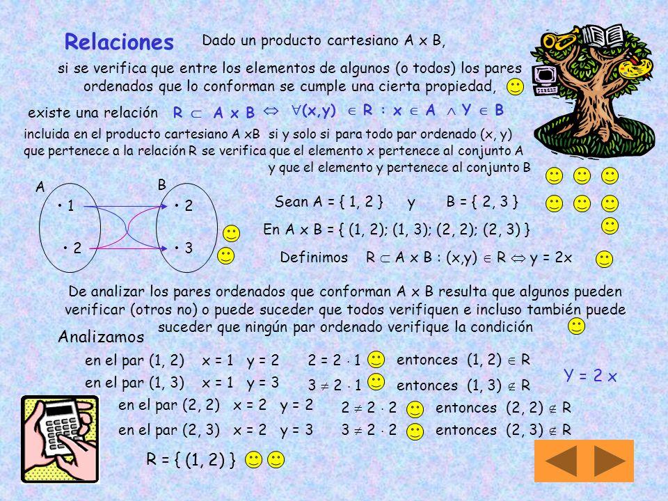 2 b) Si A x B C x D ¿se sigue de esto necesariamente que A C y B D ?. Explique. Si a A (a, b) A x B, Si a es elemento del conjunto A, entonces el elem