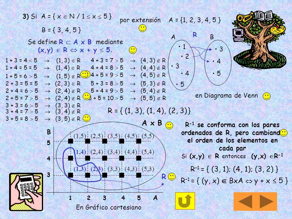 La relación antes vista R = { (1, 2) } definida por comprensión será: R = { (x, y) / x A y B y = 2x } Observe que la definición por comprensión consid