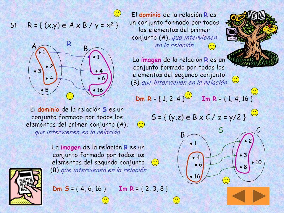 4) Se consideran A = { 1; 2; 3; 4; 5 } ; B={ 1; 4; 6; 16 } A x B = { (1,1); (1,4); (1,6); (1,16); (2,1); (2,4); (2,6); (2,16); (3,1); (3,4); (3,6); (3