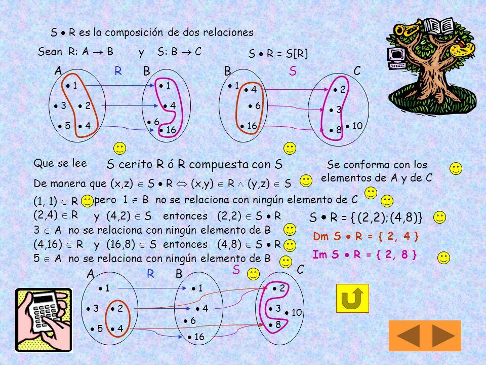 1 2 3 4 5 1 4 16 6 A B S = { (y,z) B x C / z = y/2 } 2 3 8 10 C El dominio de la relación R es un conjunto formado por todos los elementos del primer