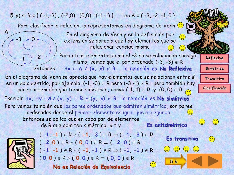 Clasificación de las Relaciones Si R es una relación es reflexiva, simétrica y transitiva Es Relación de Equivalencia Si R es una relación es reflexiv