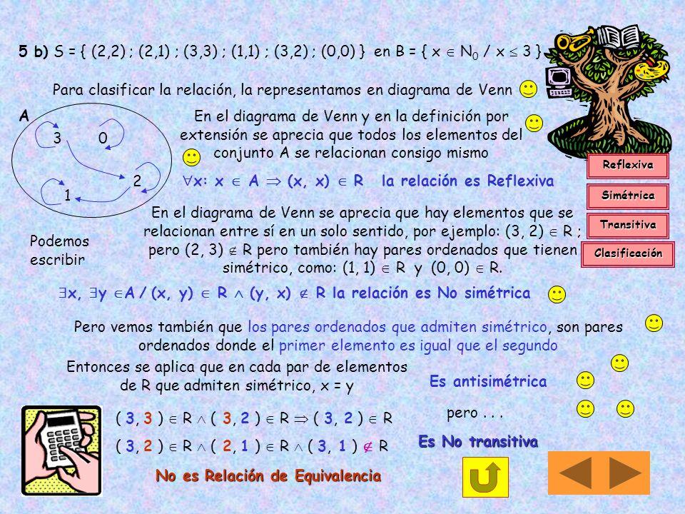 5 a) si R = { ( -1,-3) ; (-2,0) ; (0,0) ; (-1,-1) } en A = { -3, -2, -1, 0 } Para clasificar la relación, la representamos en diagrama de Venn A -3 -2