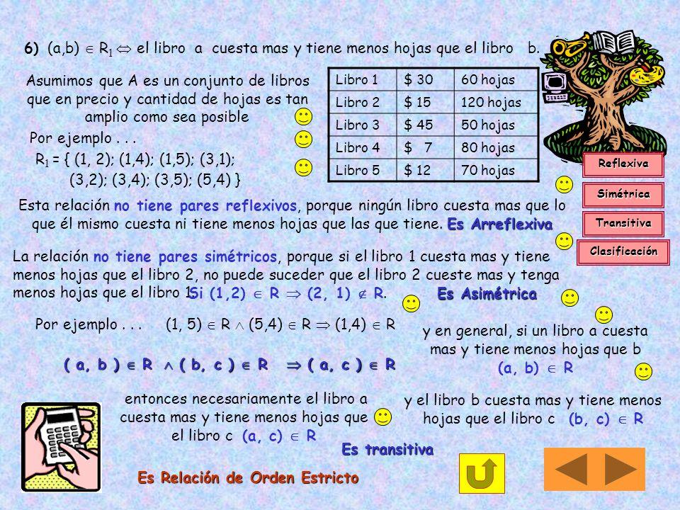 5 b) S = { (2,2) ; (2,1) ; (3,3) ; (1,1) ; (3,2) ; (0,0) } en B = { x N 0 / x 3 } Para clasificar la relación, la representamos en diagrama de Venn A