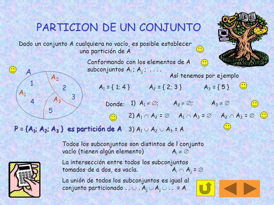 9) El razonamiento falso dice que: si x R y x R y y R x x R x de otra manera ( x, y ) R el par ordenado ( x, y ) pertenece a la relación R x R x porqu