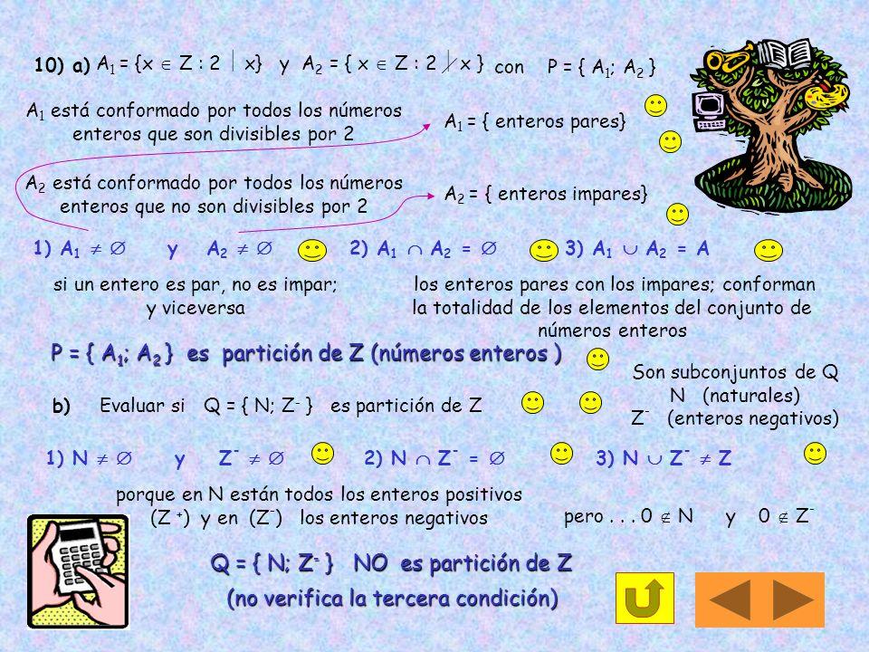 PARTICION DE UN CONJUNTO Dado un conjunto A cualquiera no vacío, es posible establecer una partición de A A 1 2 4 3 Conformando con los elementos de A