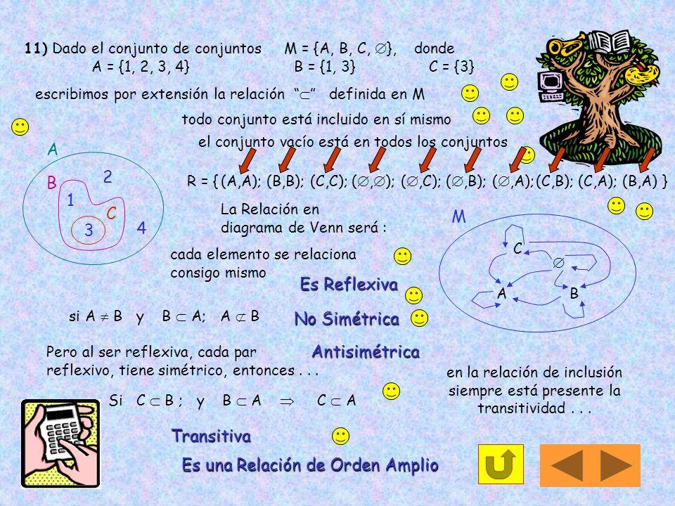 10) a) A 1 = {x Z : 2 x} y A 2 = { x Z : 2 x } con P = { A 1 ; A 2 } A 1 está conformado por todos los números enteros que son divisibles por 2 A 1 =