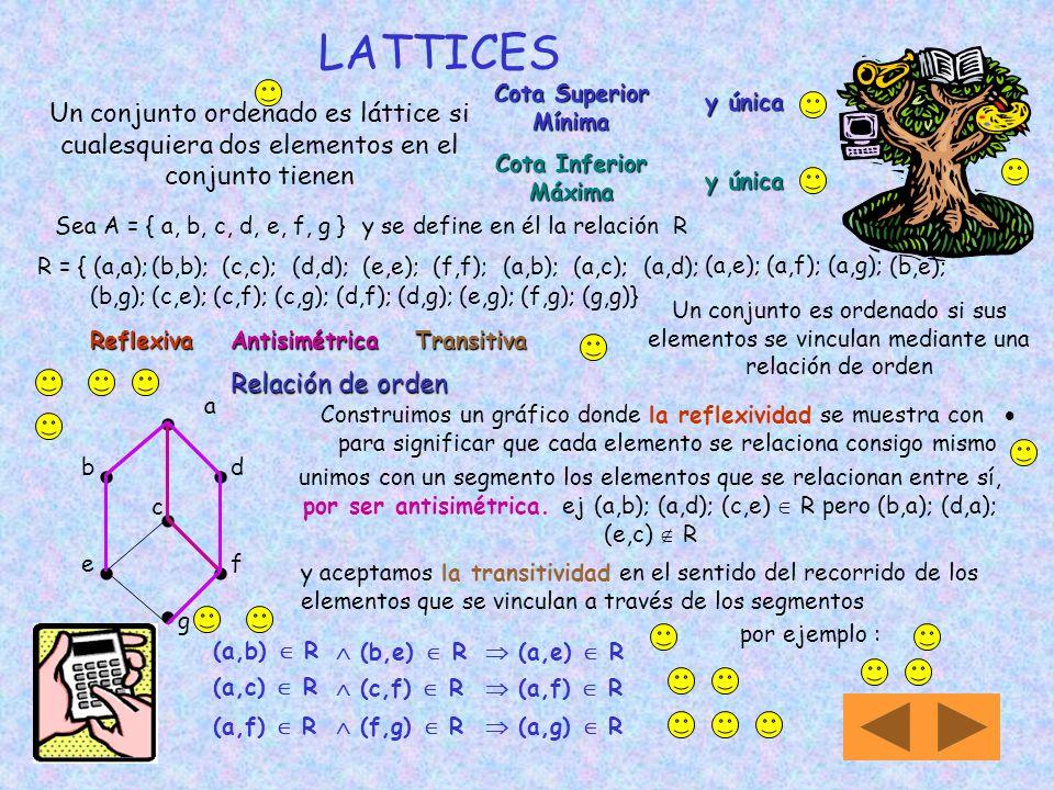 11) Dado el conjunto de conjuntos M = {A, B, C, }, donde A = {1, 2, 3, 4} B = {1, 3} C = {3} A 1 2 3 4 C B escribimos por extensión la relación defini