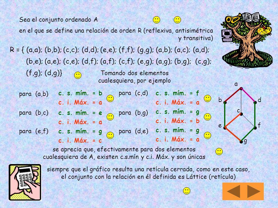 LATTICES Un conjunto ordenado es láttice si cualesquiera dos elementos en el conjunto tienen Cota Superior Mínima y única Cota Inferior Máxima y única