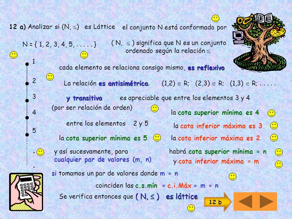 Si analizáramos la misma relación pero en un conjunto B = { a, b, c, d } a db c Si bien los pares (a,b); (a,c); (a,d) tienen c.s.mín y c.i. Máx. única