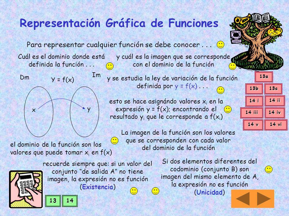 Puede suceder que... 1 2 3 2 3 4 AB se verifica que 1 2 pero f(1) = f(2) = 2 función NO inyectiva asimismo el elemento 3 del conjunto B no admite ante