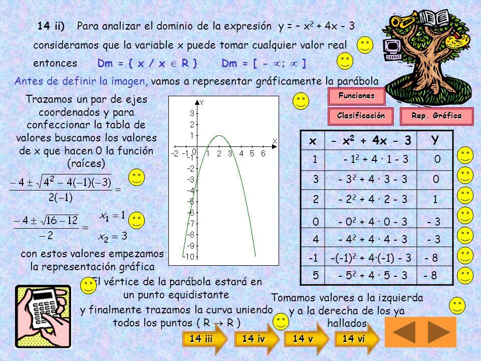14 i) Para analizar el dominio de la expresión y = –3x + 4 consideramos que la variable x puede tomar cualquier valor real entoncesDm = { x / x R }Dm