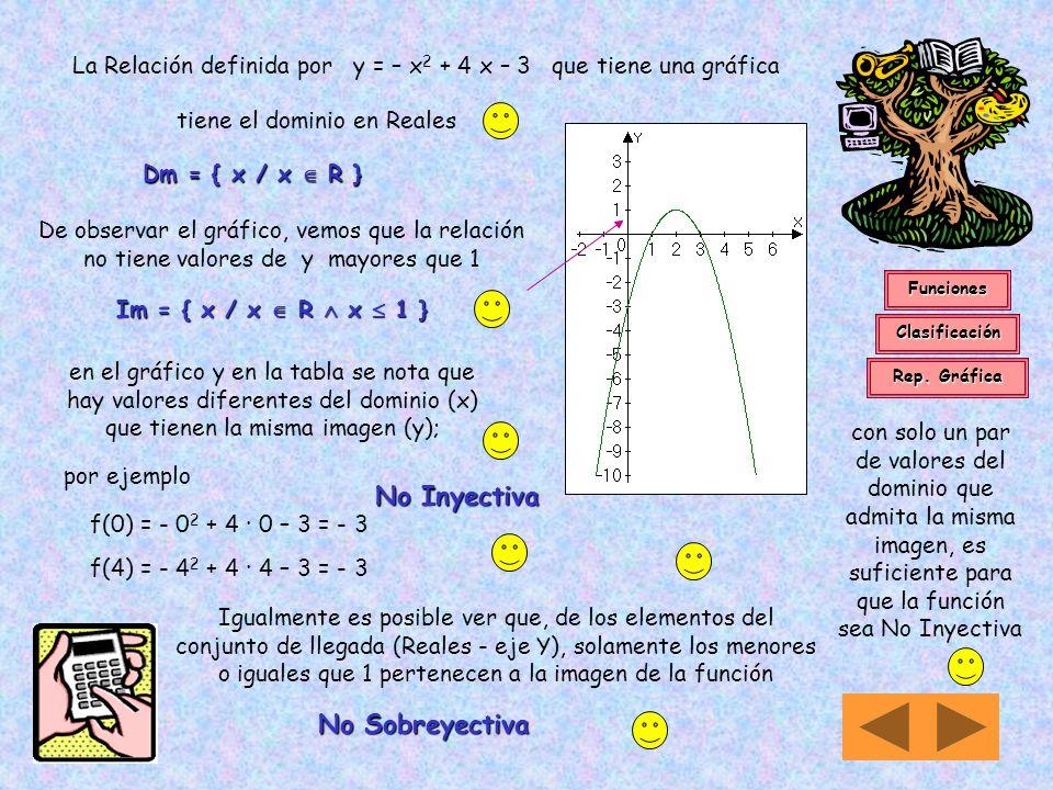14 ii) Para analizar el dominio de la expresión y = – x 2 + 4x - 3 consideramos que la variable x puede tomar cualquier valor real entoncesDm = { x /