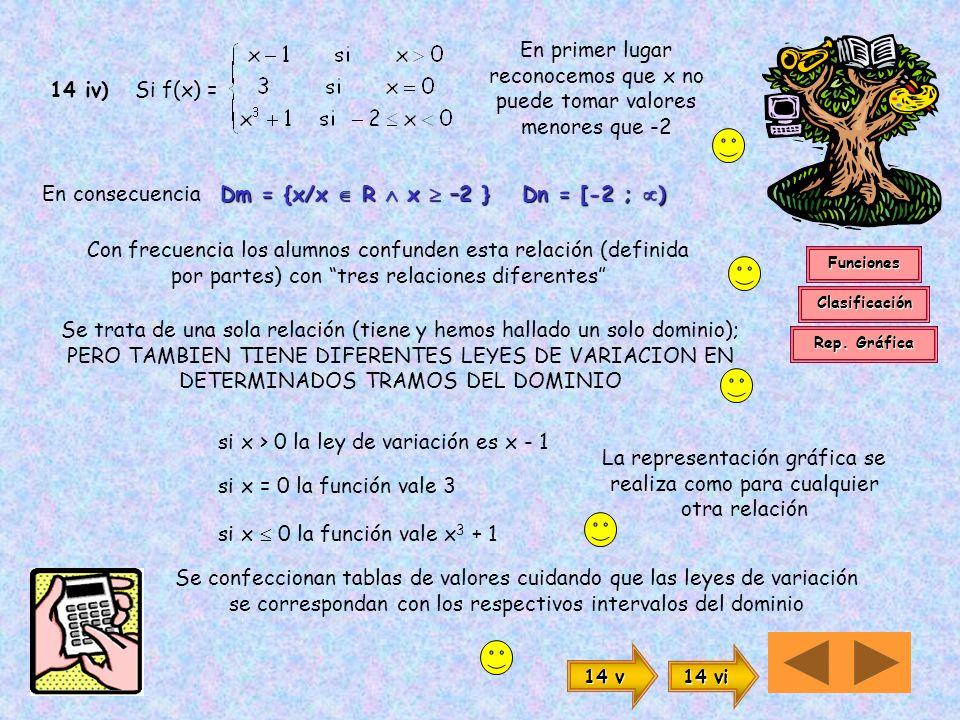 la relación definida por y= log 2 ( 2x – 3 ) se representa en el gráfico x toma solamente valores mayores que 1,5 entonces: Dm = { x / x R x 1,5 } Im