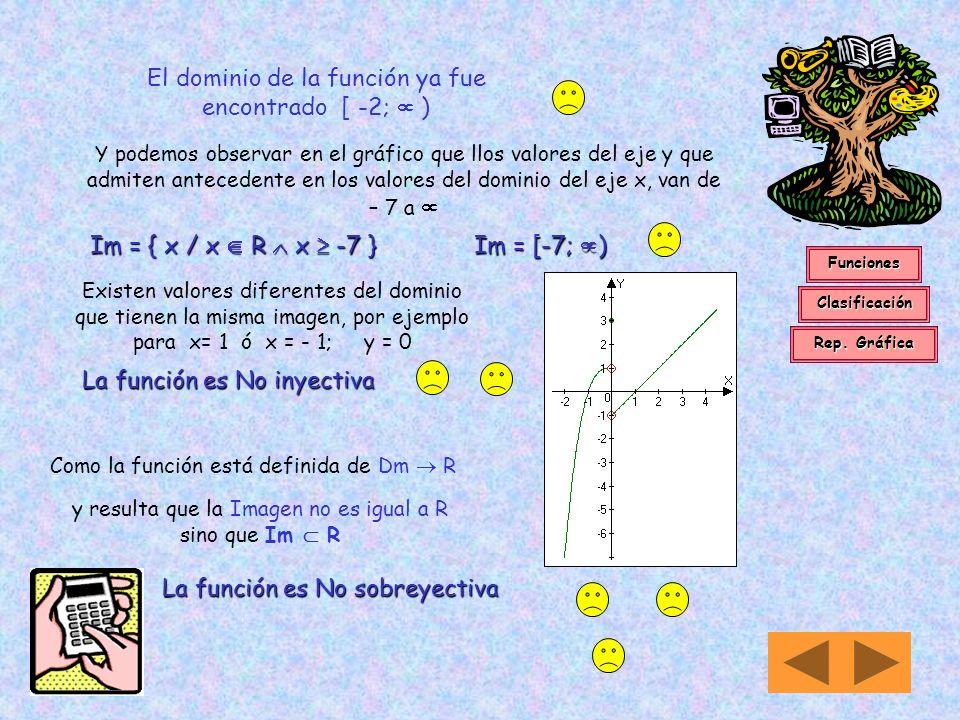 xy = x 3 + 1Y -1 (-1) 3 + 1 0 -2 (-2) 3 + 1 - 7 Para x < 0 f(x) = x 3 + 1 Si x se acerca mucho a 0, pero sin ser igual a 0, toma por ejemplo valores c