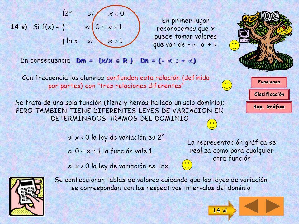 El dominio de la función ya fue encontrado [ -2; ) Y podemos observar en el gráfico que llos valores del eje y que admiten antecedente en los valores