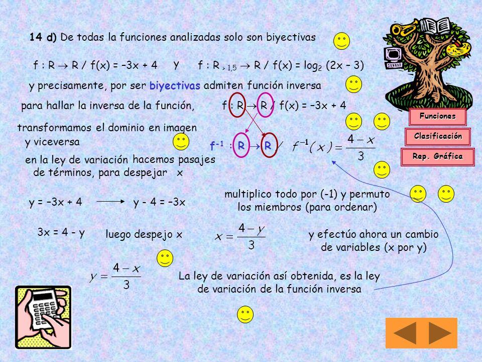 Cualquier valor del eje x -3 tiene un correspondiente en el eje y Im = { y / y R y 0 }Im = (-; 0) (0; ) No Existen valores diferentes del dominio que