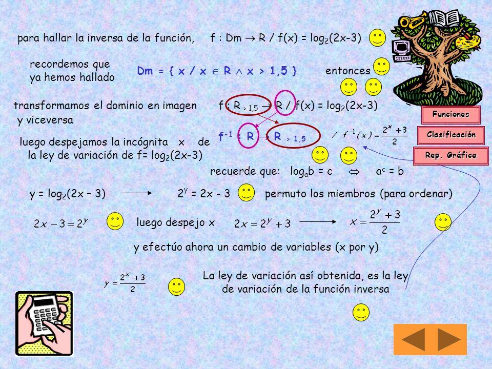 Representamos gráficamente en el mismo gráfico que hemos representado confeccionamos una tabla de valores xf -1 (x) 40 - 2 2 - 8 4 trazamos la recta,