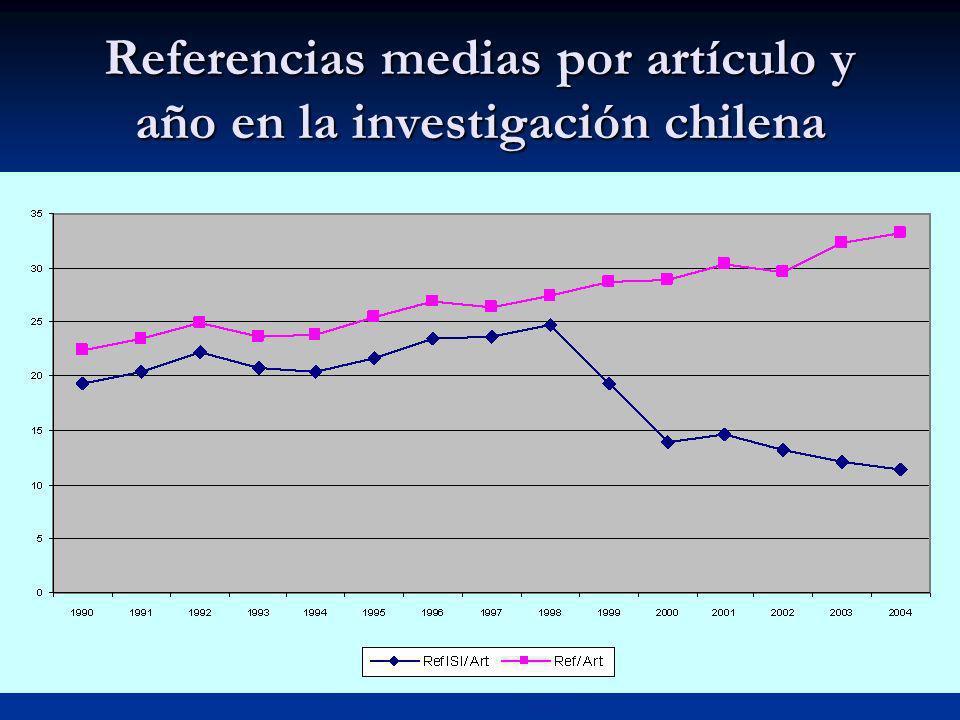 Referencias medias por artículo y año en la investigación chilena