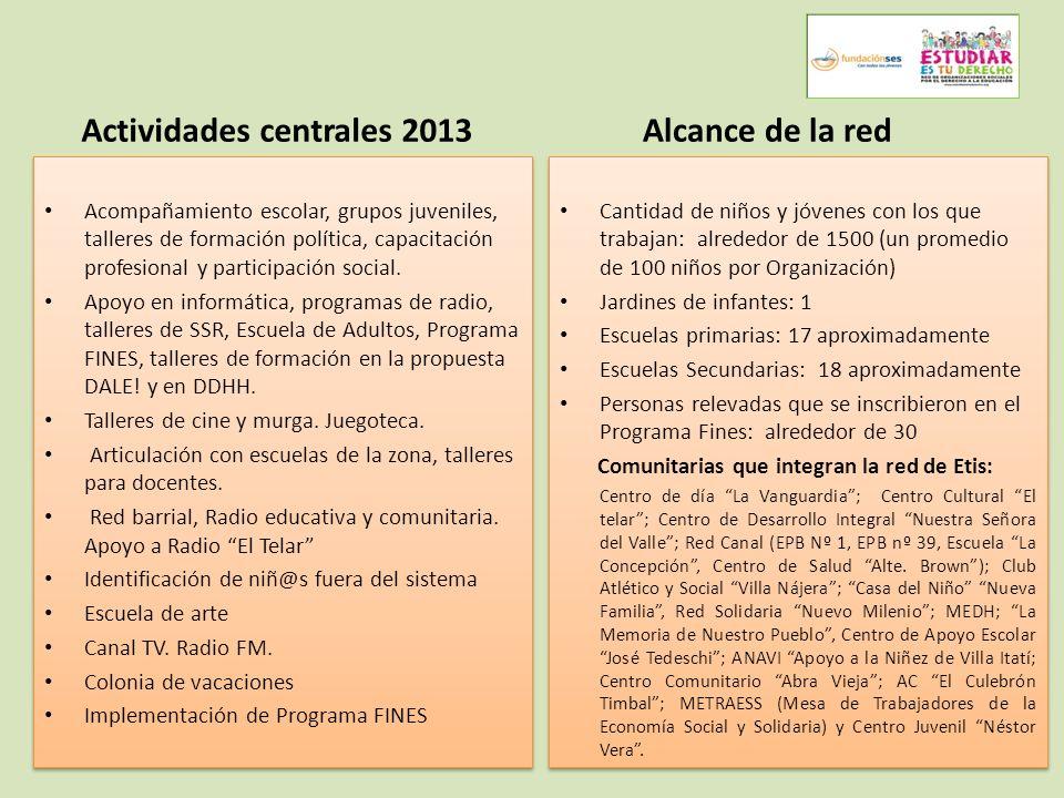 Actividades centrales 2013 Acompañamiento escolar, grupos juveniles, talleres de formación política, capacitación profesional y participación social.